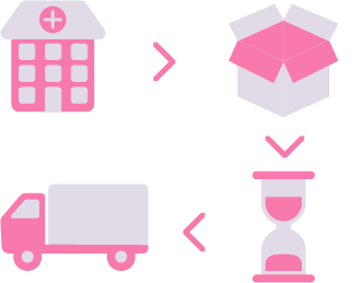 sample processing icon diagram for mobile